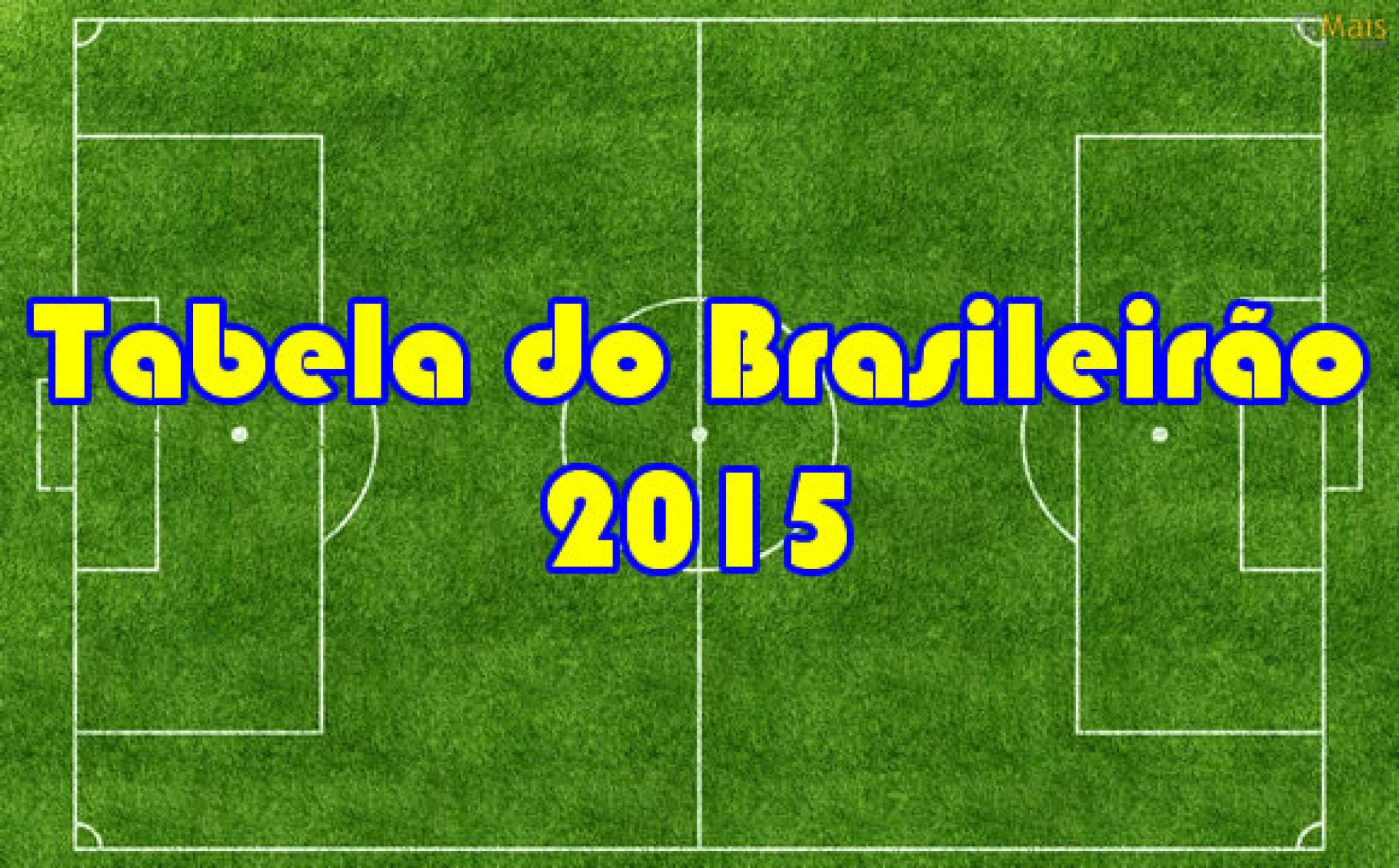 Tabela Brasileirão 2015
