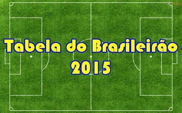 tabela do brasileirao 2015