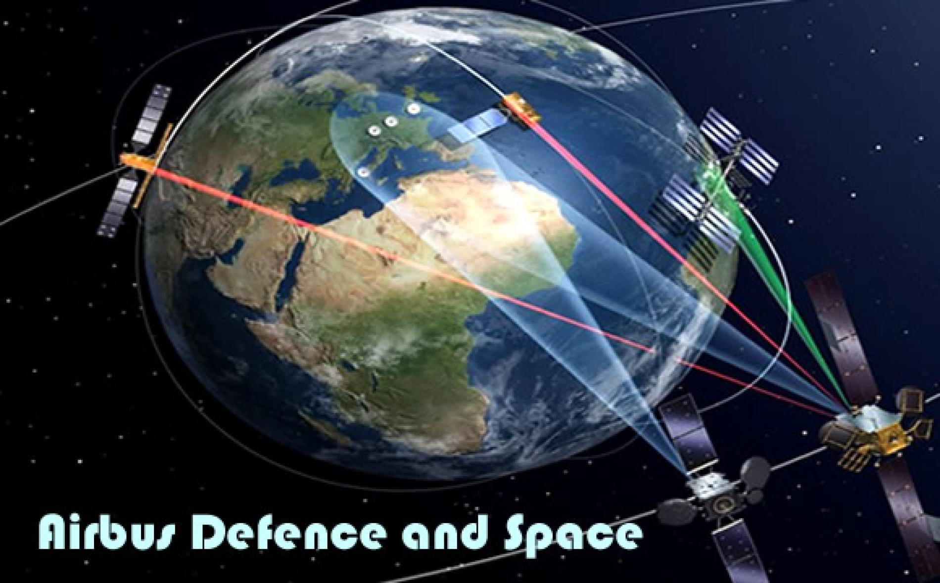 Internet do espaço via raio laser de 1,8 Gbps da SpaceDataHighway