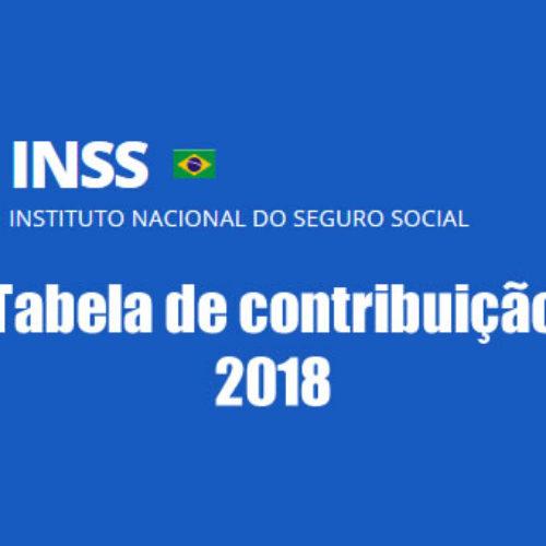 Tabela INSS de contribuição mensal 2018