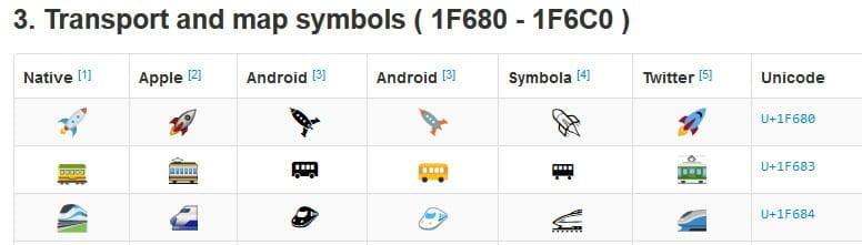 emojis exemplos