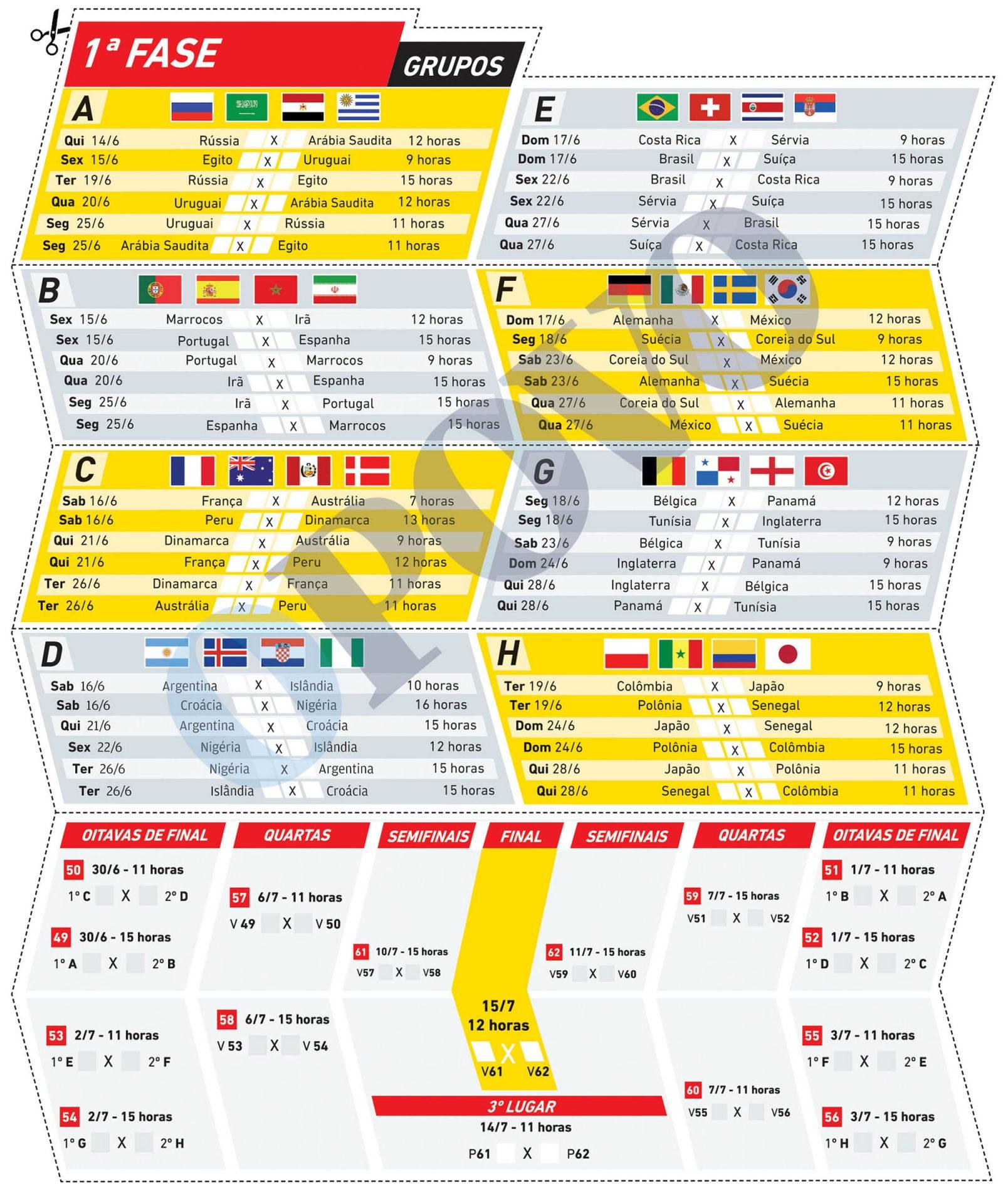 tabela da copa do mundo fifa