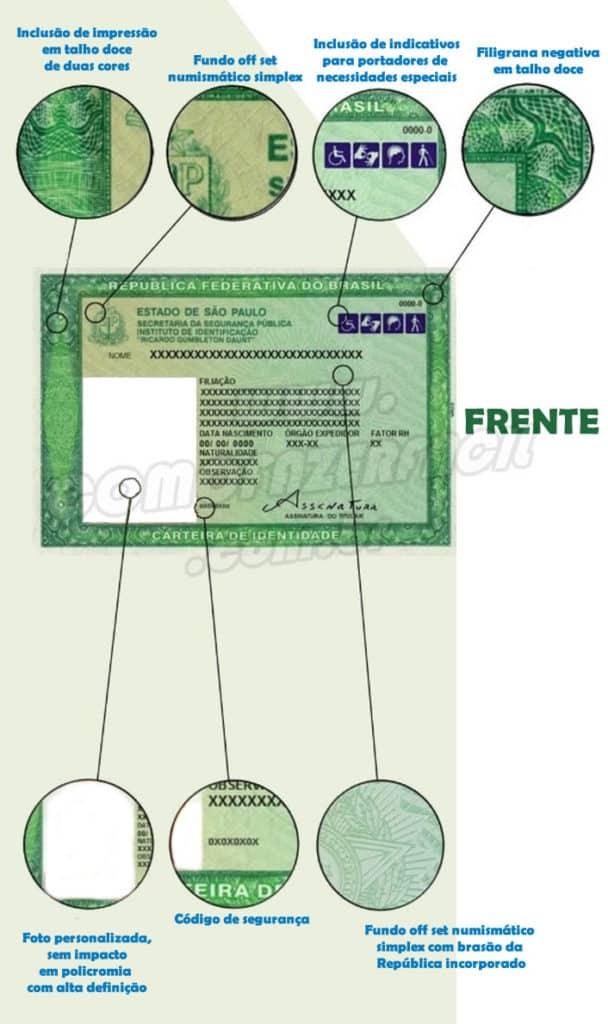 Imagem com a frente da nova carteira de identidade RG. Todos os detalhes das novidades do Registro Geral.